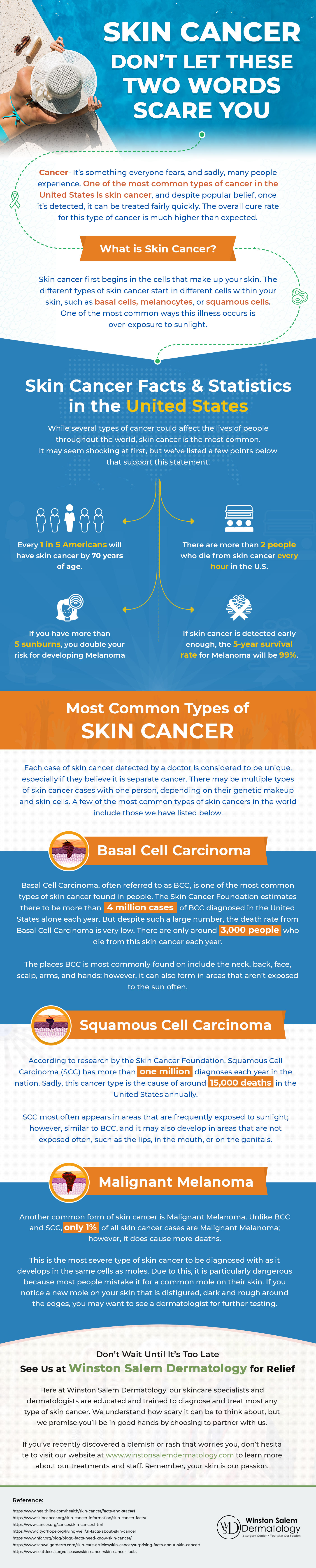 Skin Cancer – Don't Let These Two Words Scare You